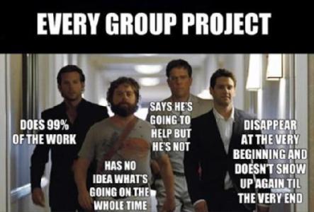 Gestión proyectos