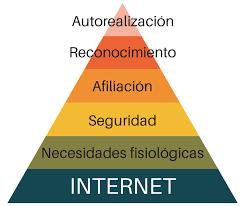 Pirámide Maslow siglo XXI-2